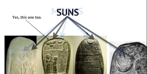 هل تلاحظون كيف يخلص بين الاله انو اله الشمس انه خلط واضح وزيف كبير