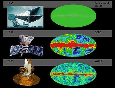 صورة للأقمار الصناعية ومدى دقة قياس نمط إشعاع الخلفية الكونية مع التطور الكبير الذي تشهده صناعة الأقمار الصناعي