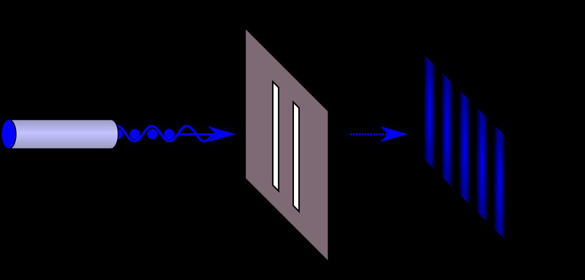 قياس ورصد الدالة الموجية