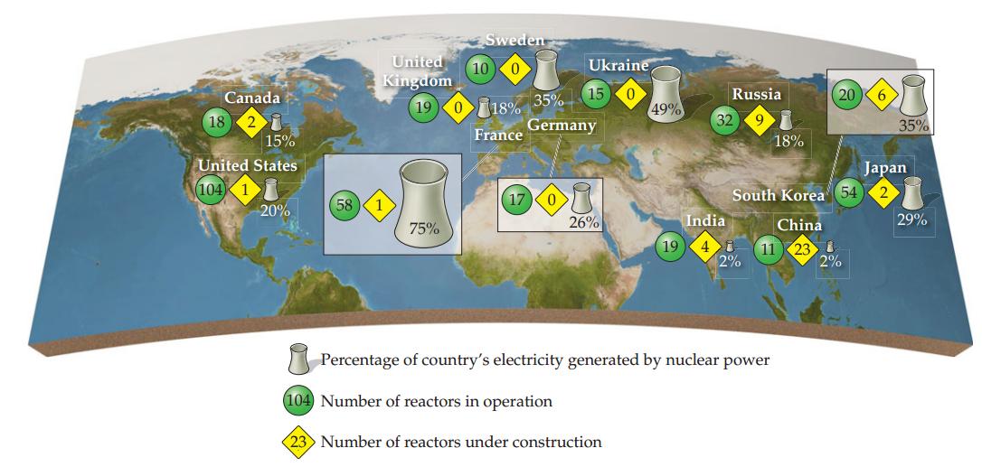 المفاعلات النووية في العالم