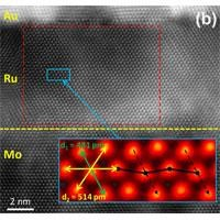 الخواص المغناطيسية للروثنيوم