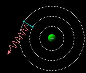 نموذج بور الذري