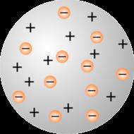 نموذج طومسون الذري