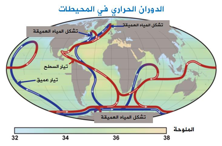 الدوران الحراري في المحيطات