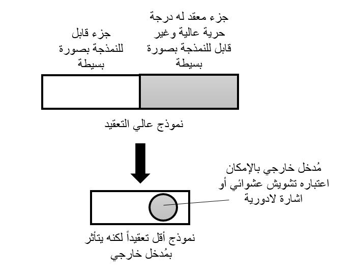 تقليل رتبة الأنظمة المعقدة