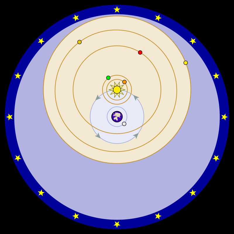 نموذج براهي للنظام الشمسي