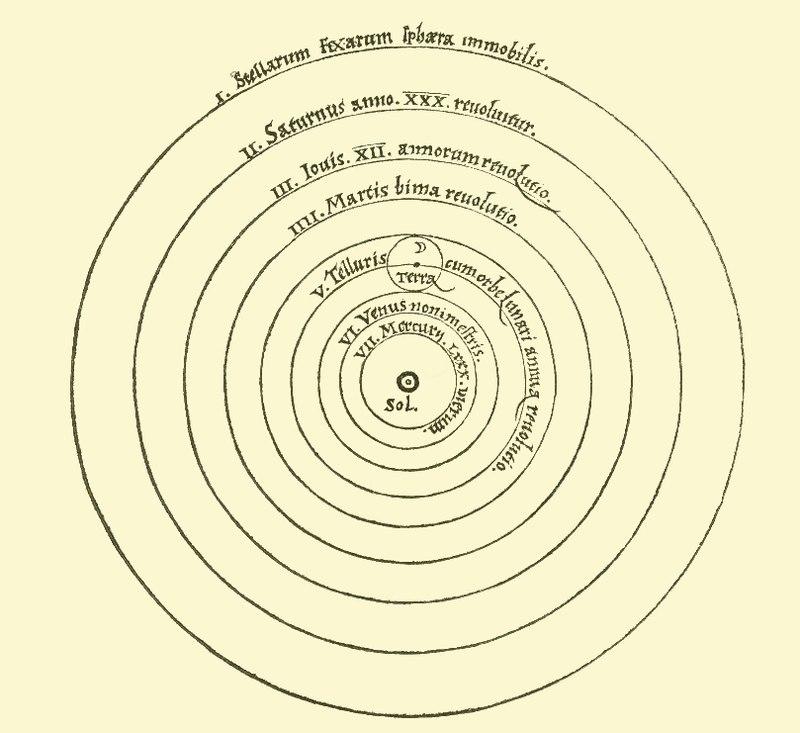 نموذج كوبرنيكس