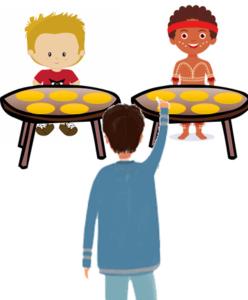 الاطفال والعد واللغة